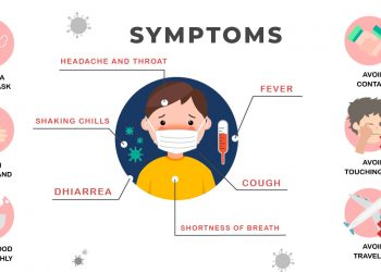 Coronavirus-Its Symptoms How It Spreads