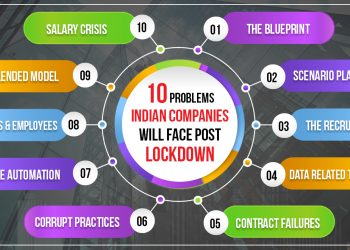 10 Problems Indian Companies Will Face Post Lockdown
