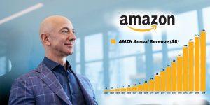 Jeff Bezos' Journey