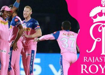 RR Team For IPL 2021
