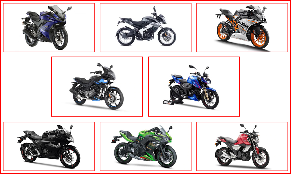 Best Sports Bikes In India In 2021